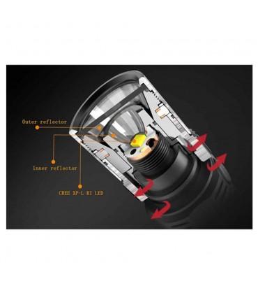 چراغ قوه فنیکس مدل FD30